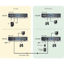 VGA / Audio Cat5 Verlenger 200 m