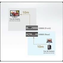 HDMI Extender 20 m