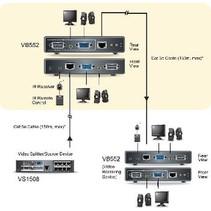 VGA / Audio Cat5 Repeater 150 m