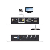 HDMI-Converter HDMI-Ingang - VGA Female 15-Pins / 1x 3.5mm / 1x Coax Audio