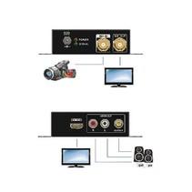 HDMI-Converter 1x SDI - HDMI-Uitgang / 2x RCA Female / 1x Coax Audio / 1x SDI