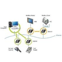 RS232-Converter Via IP