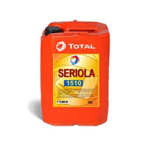 SERIOLA 1510 Warmte overdrachtsolie