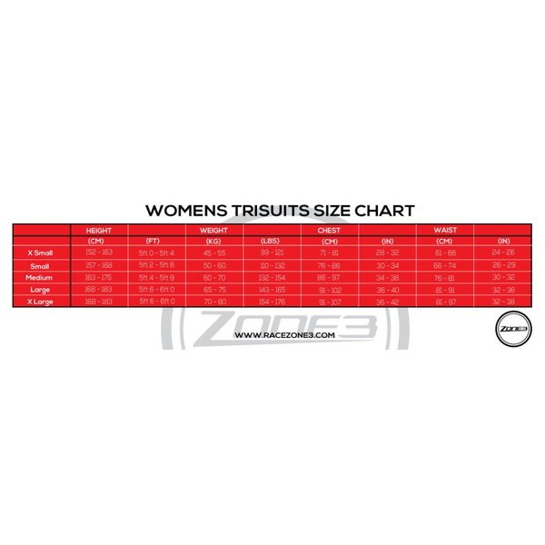 Zone3 Womens Activate Trisuit