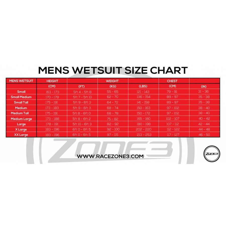 Zone3 Vanquish wetsuit (man) - DEMOMODEL