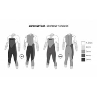 Zone3 Aspire wetsuit (ladies)