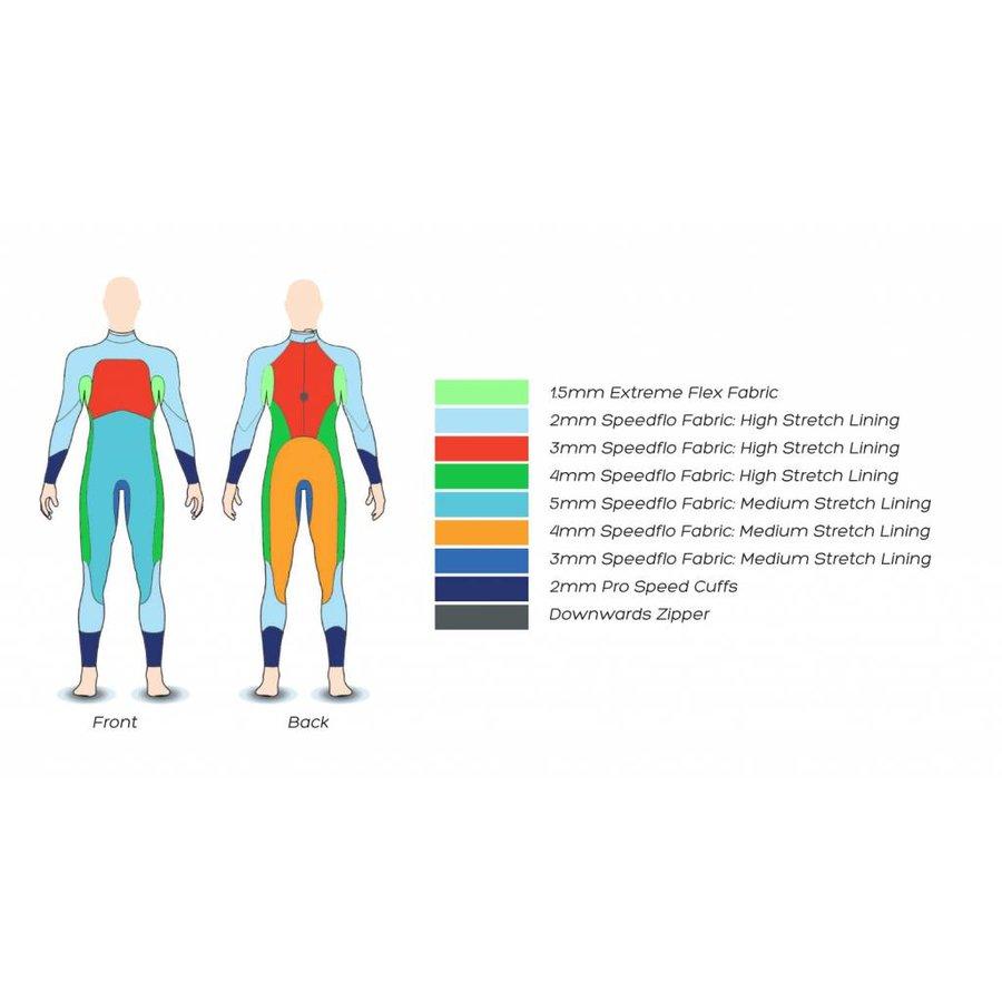 Zone3 Vision wetsuit for triathlon (men)
