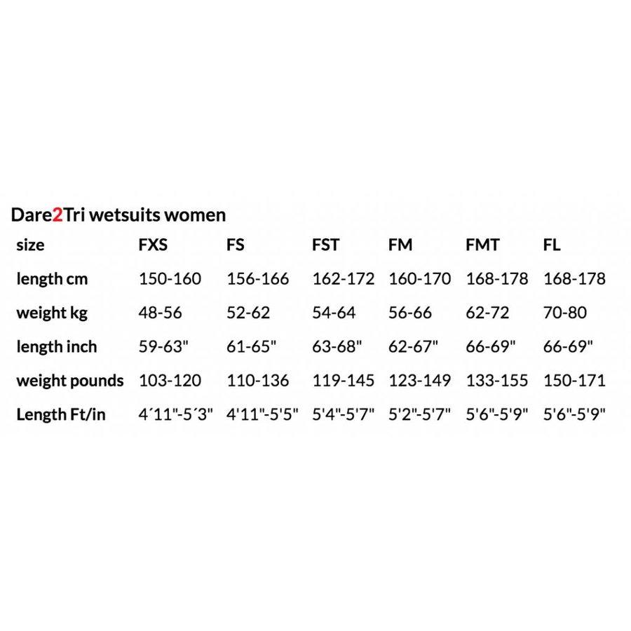 Dare2Tri Mach3S.7 Combinaison neoprene Femmes