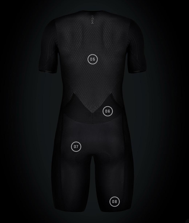 aero suit
