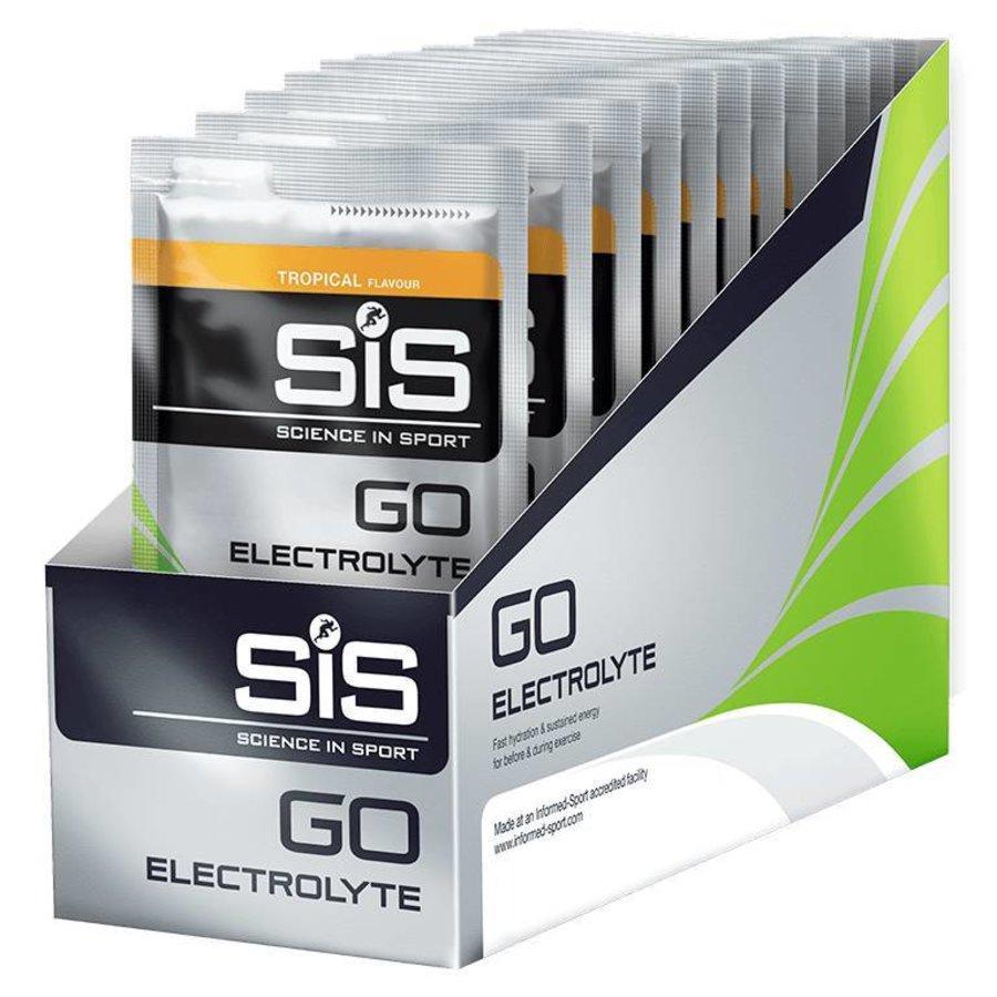 SIS Electrolyte (40gr) Dorstlesser-3