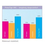 Deron Presstige Medium Care zorgmatras incl. IC-hoes blauw/gr - 14cm