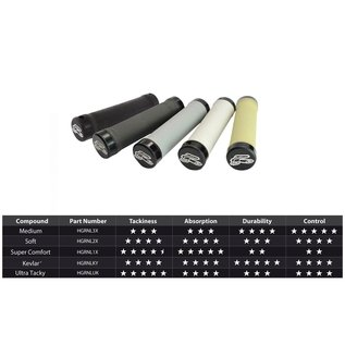 Renthal Renthal Lock-On Grips Supersoft