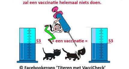 Titeren; Vaccineren op maat......