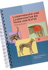 Hund und Katze  - Therapiepläne