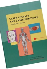 Apply low level laser therapies to your patients