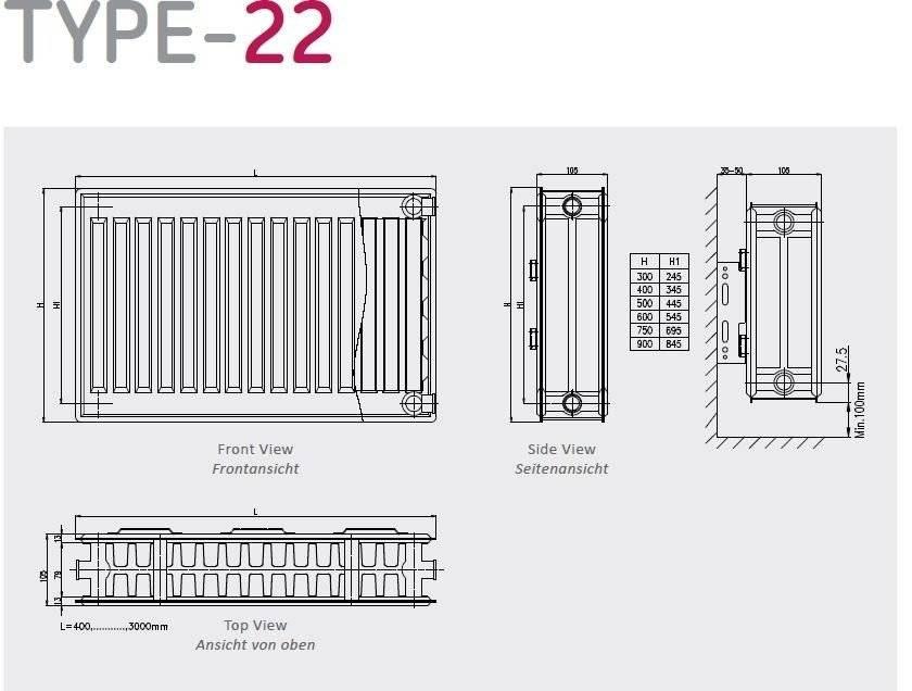Copa Copa Konveks paneelradiator Type 22 H300 diverse breedte, inc. bevestigingsset,