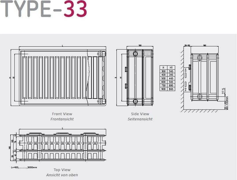 Copa Copa Konveks paneelradiator T33 H400, diverse breedte, inc. bevestigingsset, Vanaf €