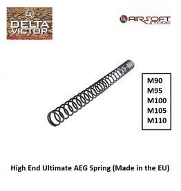 Delta Victor High End Ultimate AEG Spring