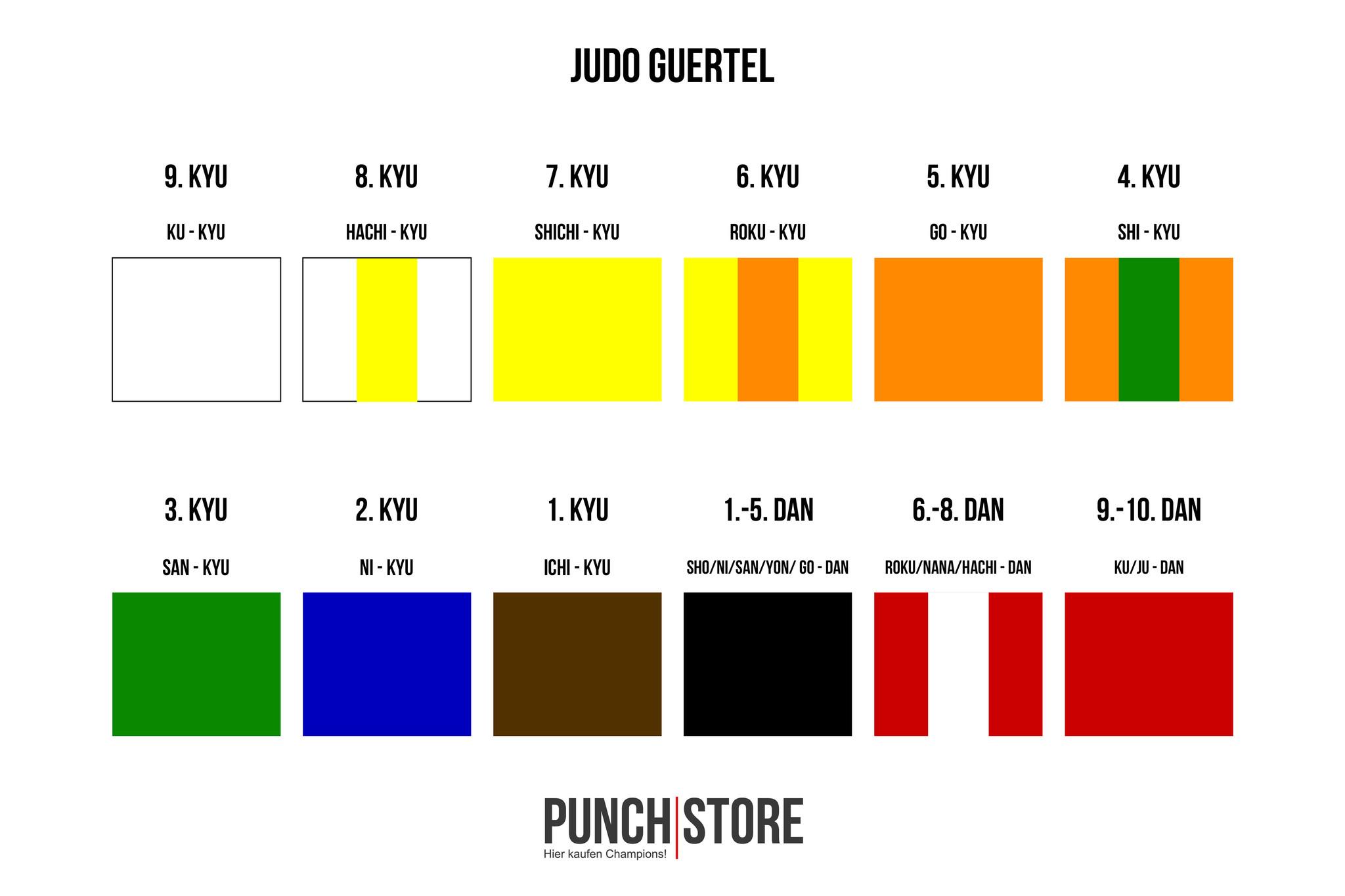 welche judog rtel gibt es welche reihenfolge ist bei judog rteln in deutschland die richtige. Black Bedroom Furniture Sets. Home Design Ideas