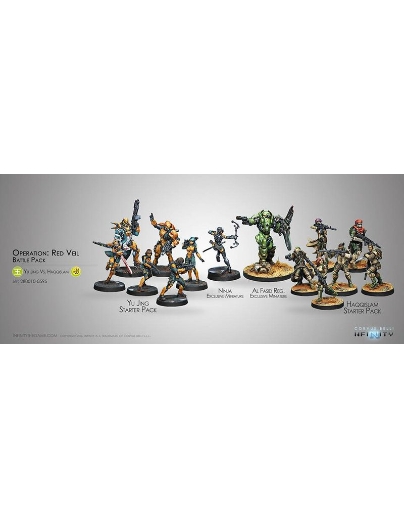 Corvus Belli Operation: Red Veil  (2 players introductory Battle Pack)