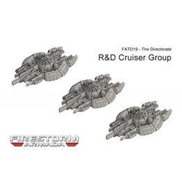 Spartan Games Directorate R&D Cruiser Group