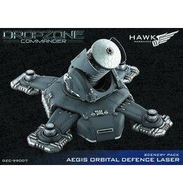 TT COMBAT Orbital Defence Laser