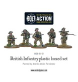 Warlord Games British Infantry Squad
