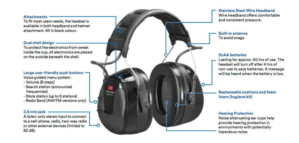 31528355d05 Ear muffs with headband - WorkTunes Pro AM/FM - HRXS221A - FM radio ...