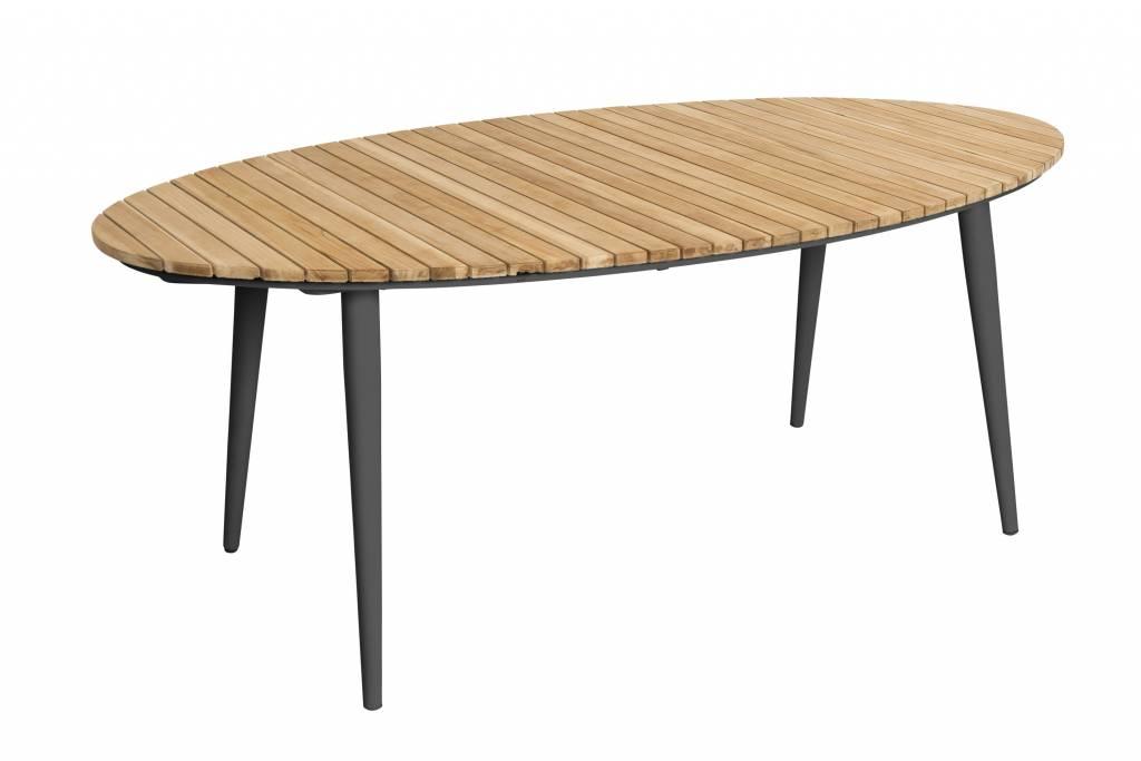 Fontelina tuintafel ovaal 192x105cm