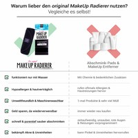 Limango-Deal: 4er-Set MakeUp Radierer (Schwarz)