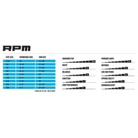 Slingshot 2017 RPM