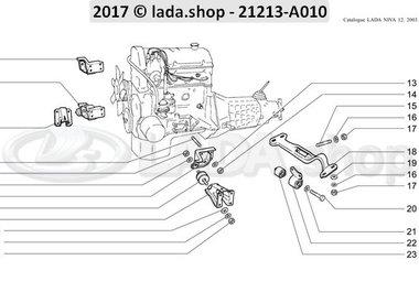 N3 Suspensión del motor