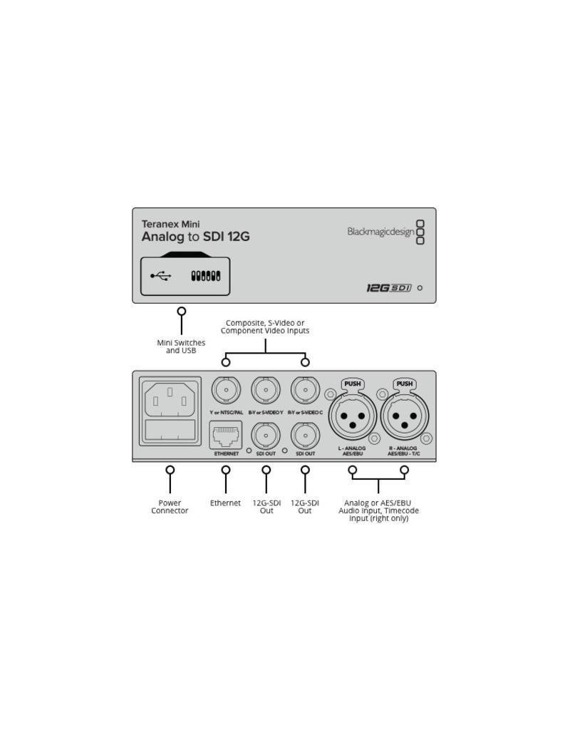 Blackmagic Design Blackmagic Design  Teranex Mini - Analog to SDI 12G