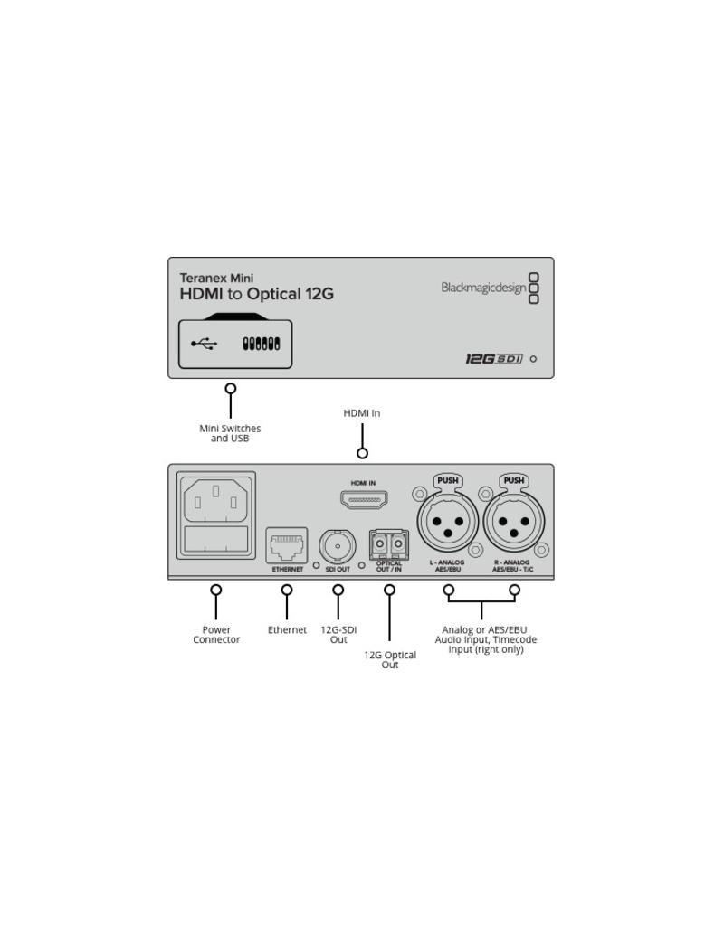 Blackmagic Design Blackmagic Design Teranex Mini - HDMI to Optical 12G