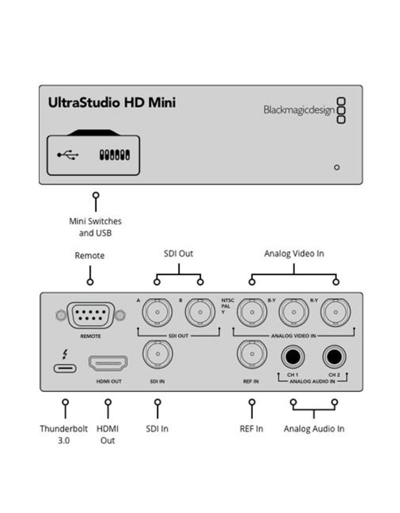 Blackmagic Design Blackmagic Design UltraStudio HD Mini
