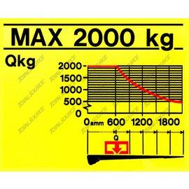 ZEPRO STICKER MAX 2000 KG