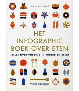 Infographic boek over eten