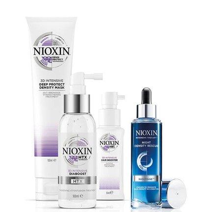 Nioxin Intensive Treatment