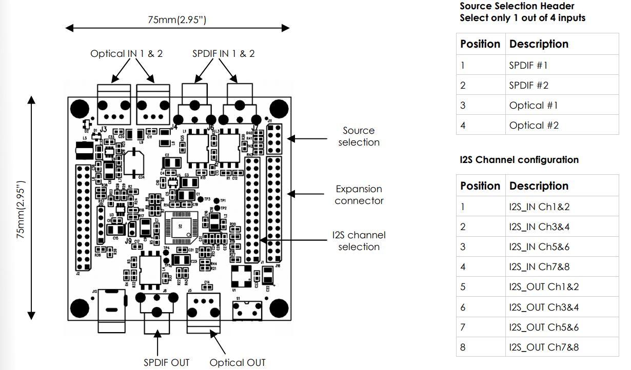 minidsp minidigi board for minidsp kit expansion