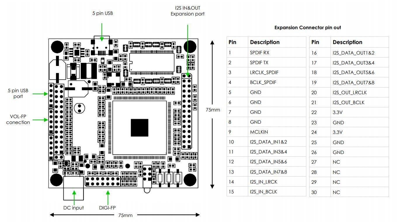 minidsp minisharc kit digital signal processor usb  sdcard