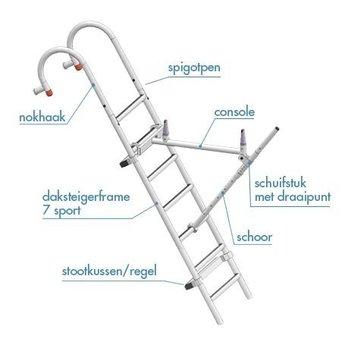Euroscaffold Dak- schoorsteensteiger compleet 250 cm