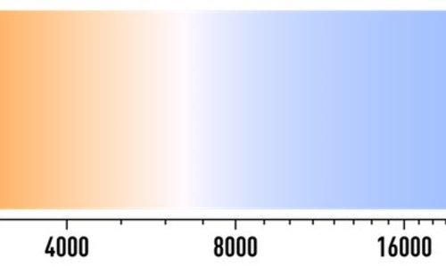 Die richtige Farbtemperatur wählen