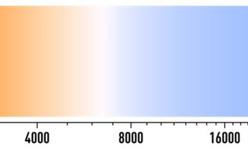 How to decide on the right color temperature?