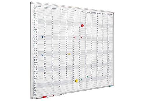 Planbord jaarplanner cijferstrips en stroken