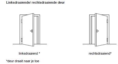 Top Binnendeur opdekdeur UV wit RAL9010 honingraat - OKe-Bouwmaterialen.nl UG49