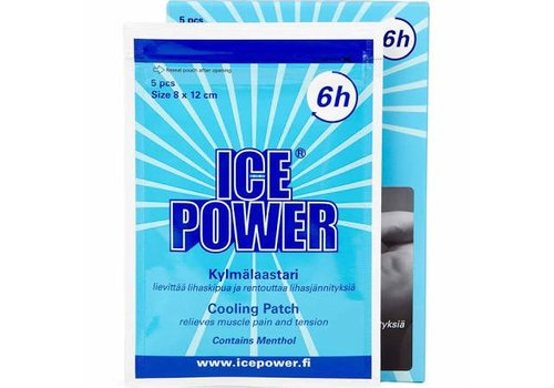 Ice Power Cooling Patch