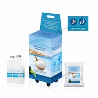 AquaFinesse® The Dead Sea Experience Kit