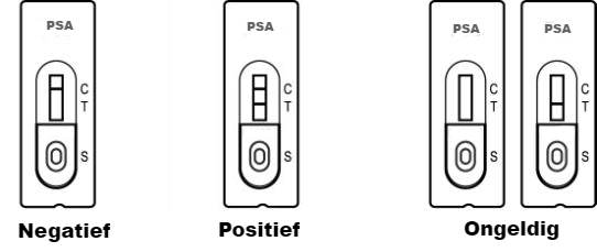 PSA Test prostaatkanker test