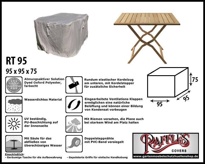 AuBergewohnlich Raffles Covers RT95 Schutzhülle Für Quadratische Gartentisch, Passt Am  Besten Am Tisch Von Max.