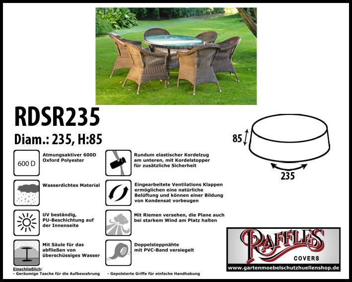 Raffles Covers RDSR235 Abdeckung Gartenmöbel Schutzhülle Für Sitzgruppe,  Rund. Tisch Mit Vier Oder Sechs